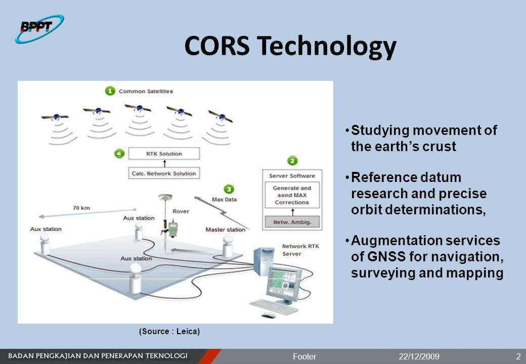 CORS Technology 22/12/2009Footer2 Studying movement of the earths crust Reference datum research and precise orbit determinations, Augmentation services of GNSS for navigation, surveying and mapping (Source : Leica)
