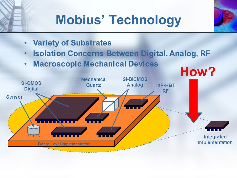 Mobius Technology Integrated Implementation Board Level Implementation CMOS and SOI CMOS Substrates Novel Analog, RF, and Digital Design MEMS Technology
