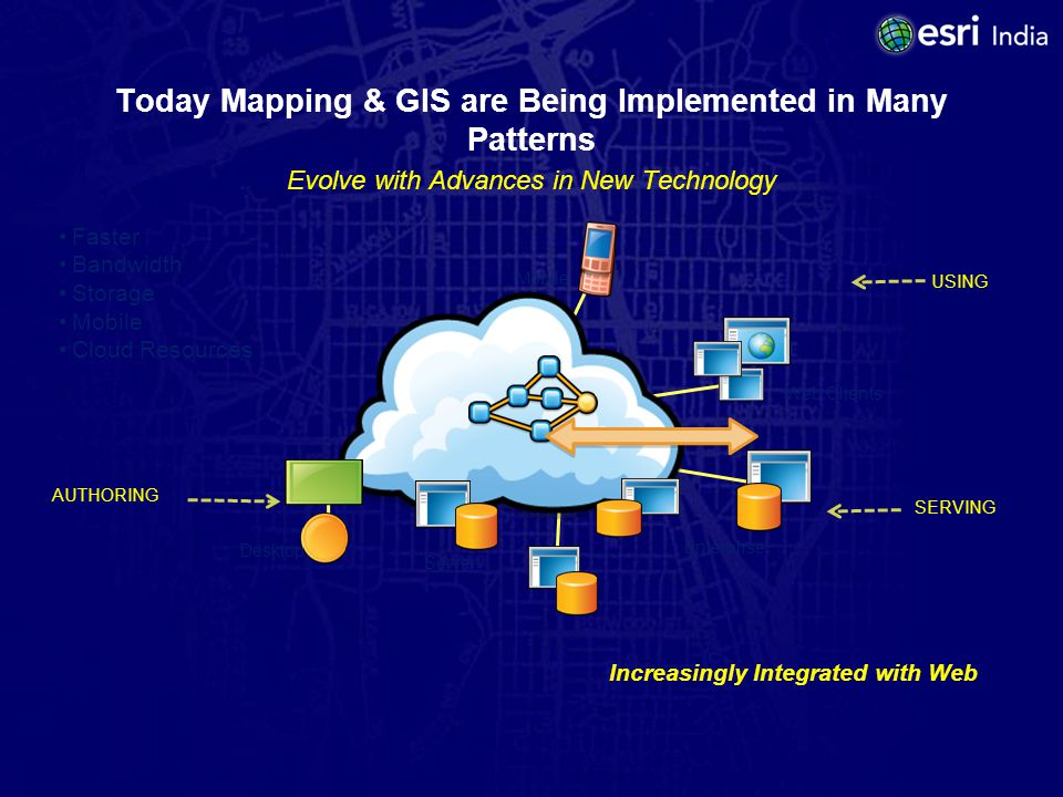 Defining Geographic Space Moving beyond geography and landscape … to geo-scape Geo-scape is the planets life-zone.
