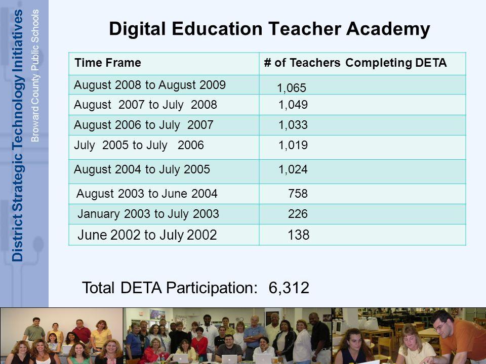District Strategic Technology Initiatives Broward County Public Schools Digital Education Teacher Academy Time Frame# of Teachers Completing DETA Augu