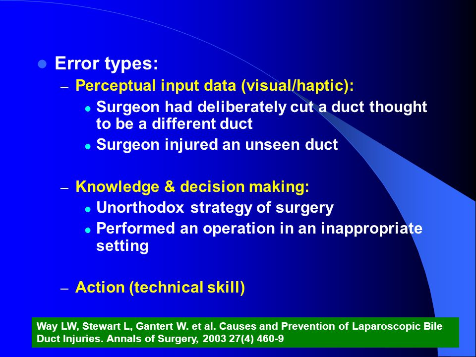 Error types: – Perceptual input data (visual/haptic): Surgeon had deliberately cut a duct thought to be a different duct Surgeon injured an unseen duct – Knowledge & decision making: Unorthodox strategy of surgery Performed an operation in an inappropriate setting – Action (technical skill) Way LW, Stewart L, Gantert W.