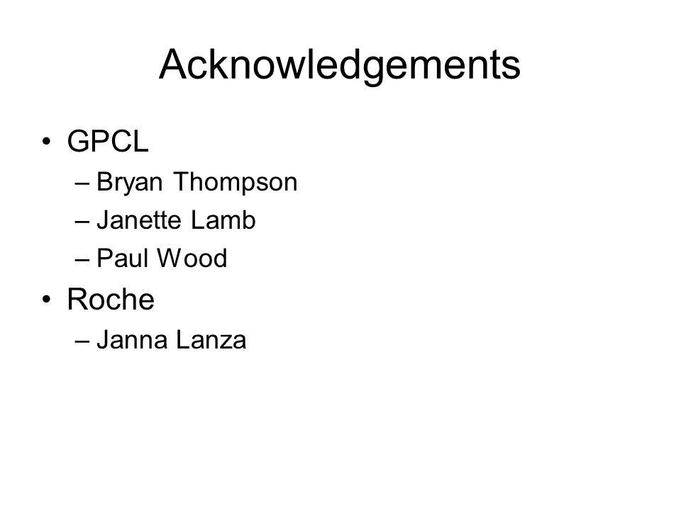 Acknowledgements GPCL –Bryan Thompson –Janette Lamb –Paul Wood Roche –Janna Lanza