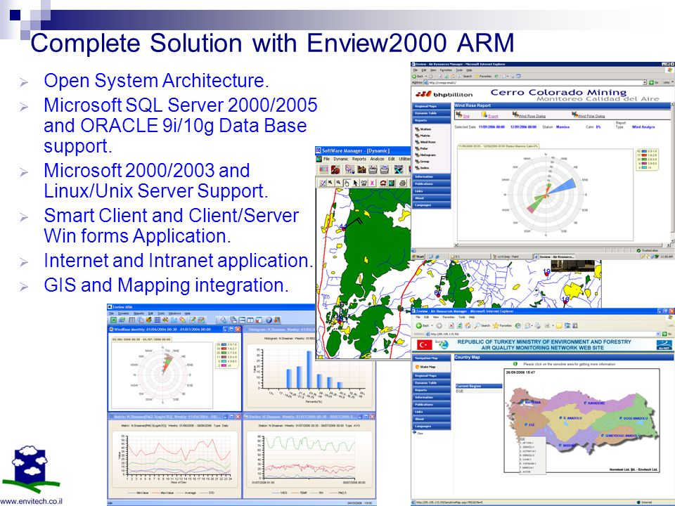 Complete Solution with Enview2000 ARM Open System Architecture.