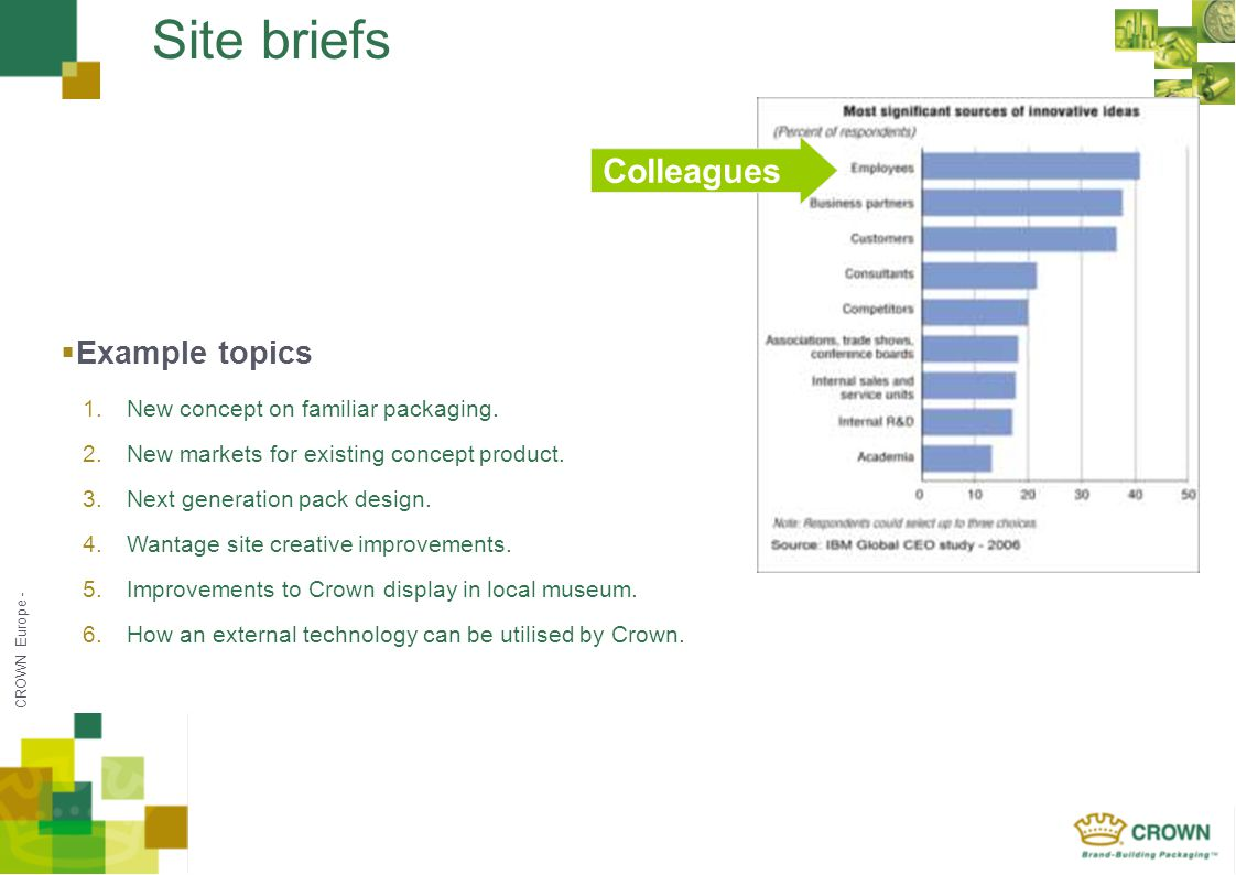 CROWN Europe - Site briefs Colleagues Example topics 1.New concept on familiar packaging.