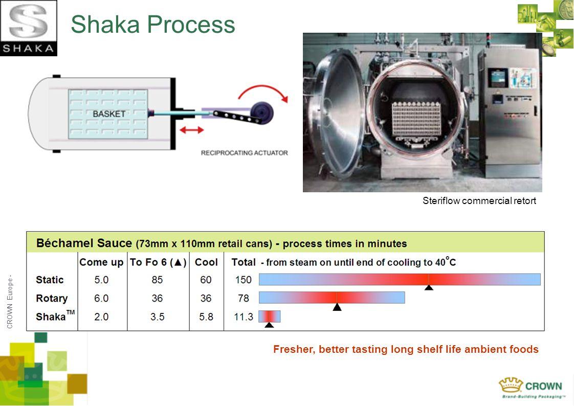 CROWN Europe - Shaka Process Fresher, better tasting long shelf life ambient foods Steriflow commercial retort