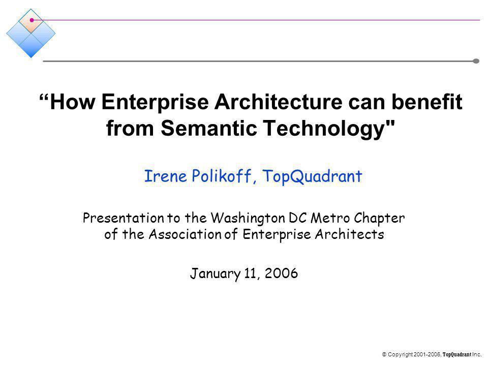 TopQuadrant © Copyright 2001 -2006 TopQuadrant Inc., Semantic Technology and EA, slide 11 What are semantic web applications.