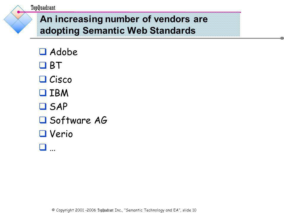 TopQuadrant © Copyright 2001 -2006 TopQuadrant Inc., Semantic Technology and EA, slide 10 An increasing number of vendors are adopting Semantic Web Standards Adobe BT Cisco IBM SAP Software AG Verio …