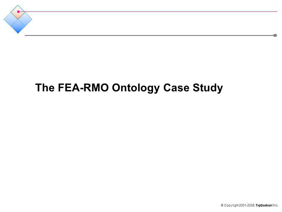 © Copyright , TopQuadrant Inc. The FEA-RMO Ontology Case Study
