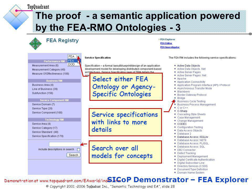 TopQuadrant © Copyright TopQuadrant Inc., Semantic Technology and EA, slide 28 The proof - a semantic application powered by the FEA-RMO Ontologies - 3 Select either FEA Ontology or Agency- Specific Ontologies Service specifications with links to more details Search over all models for concepts Demonstration at   SICoP Demonstrator – FEA Explorer