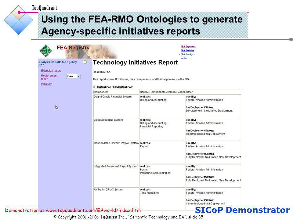 TopQuadrant © Copyright TopQuadrant Inc., Semantic Technology and EA, slide 35 Using the FEA-RMO Ontologies to generate Agency-specific initiatives reports Demonstration at   SICoP Demonstrator