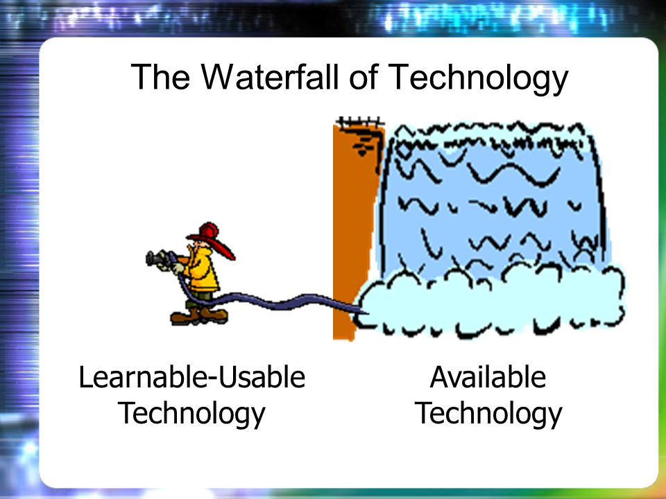 The Waterfall of Technology Available Technology Learnable-Usable Technology