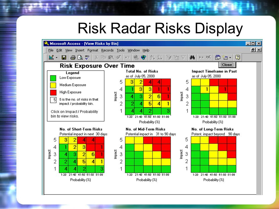 Risk Radar Risks Display