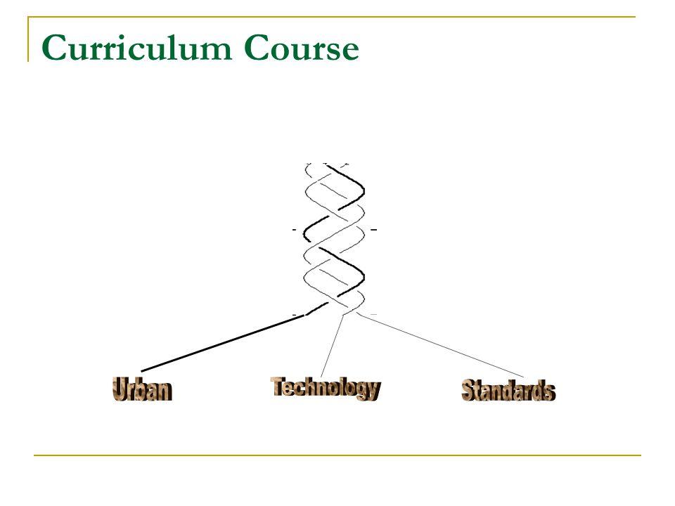 Curriculum Course