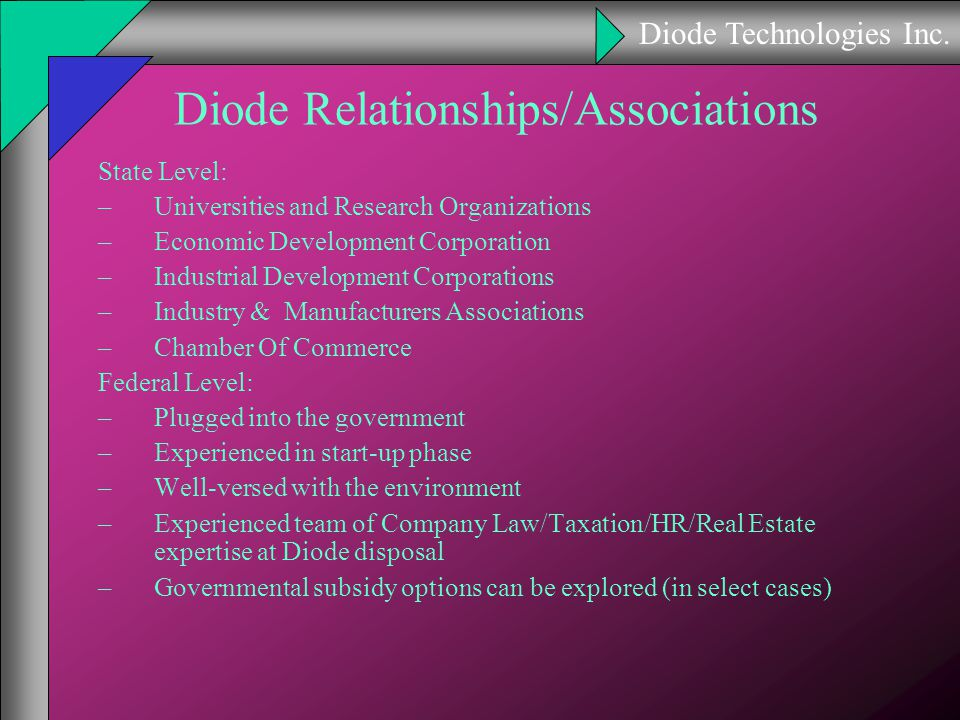 Diode Technologies Inc.