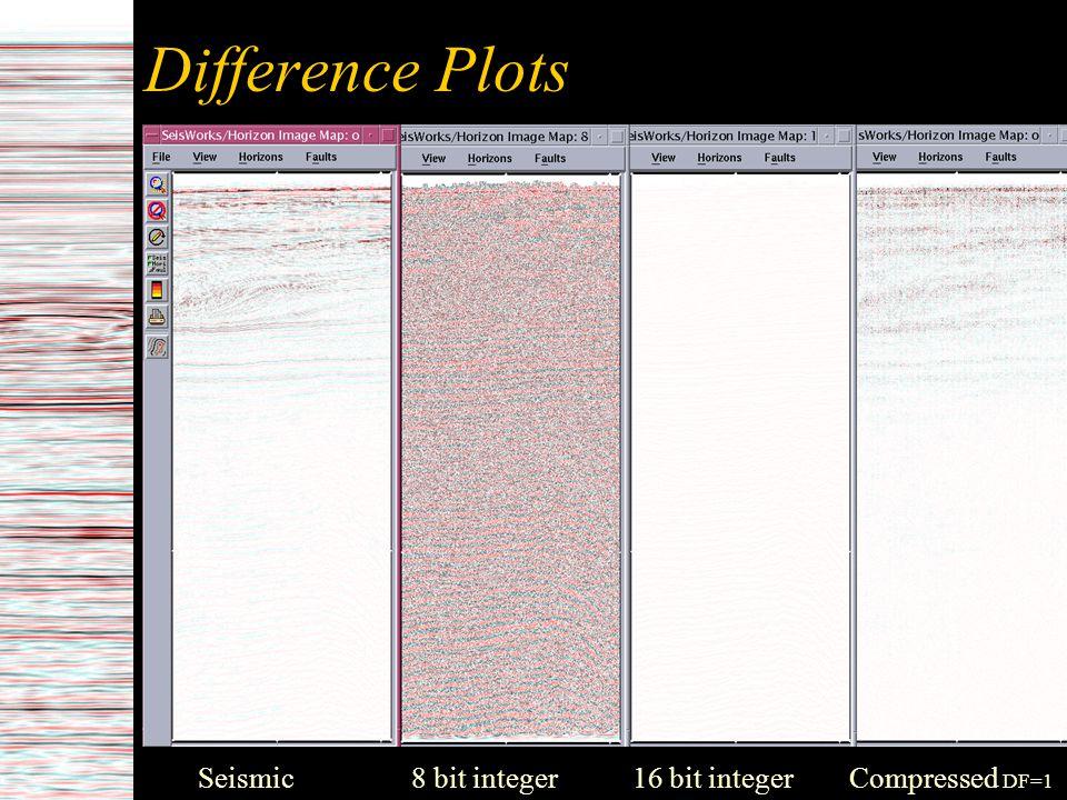 Difference Plots Seismic 8 bit integer 16 bit integer Compressed DF=1