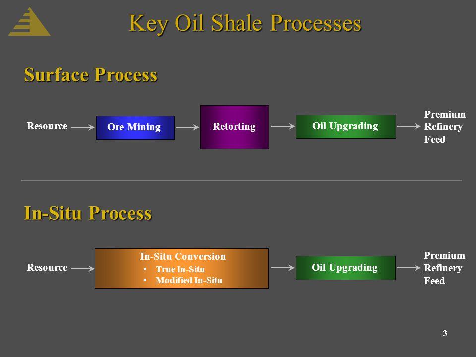 4 History of Oil Shale Technologies Abandoned Oil Shale Retort Utah, circa 1900 UNOCALs Demonstration Plant Parachute Creek, circa 1990 Millennium Synfuels Vernal Utah, circa 2006