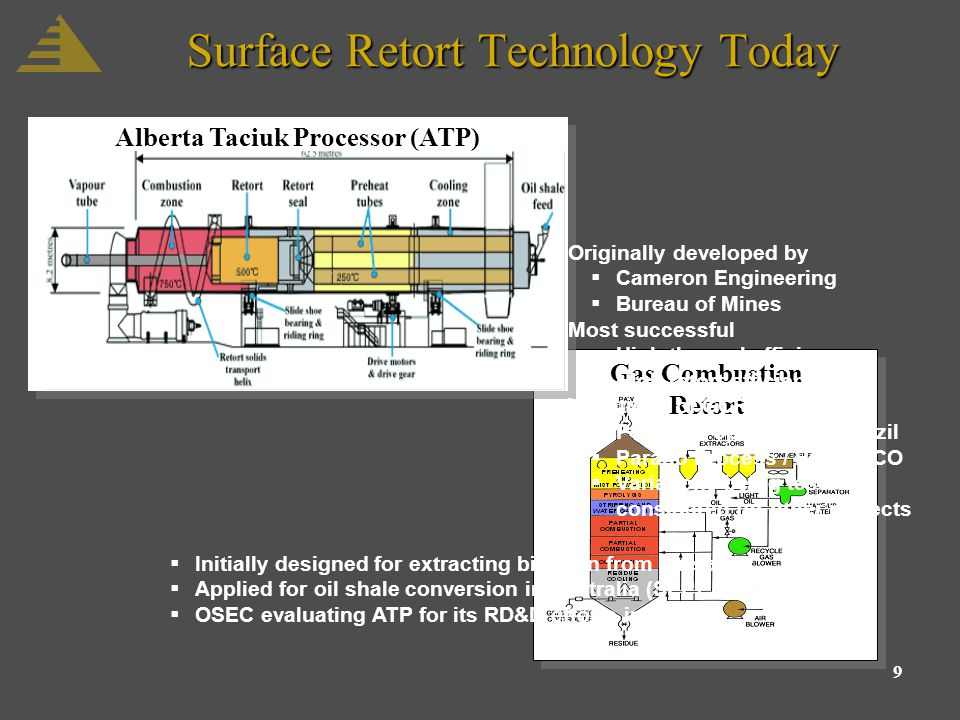 10 Chevron Process EGL Resources Process In-Situ Conversion Technology Today Developed by Shell Frontier Oil & Gas Inc.