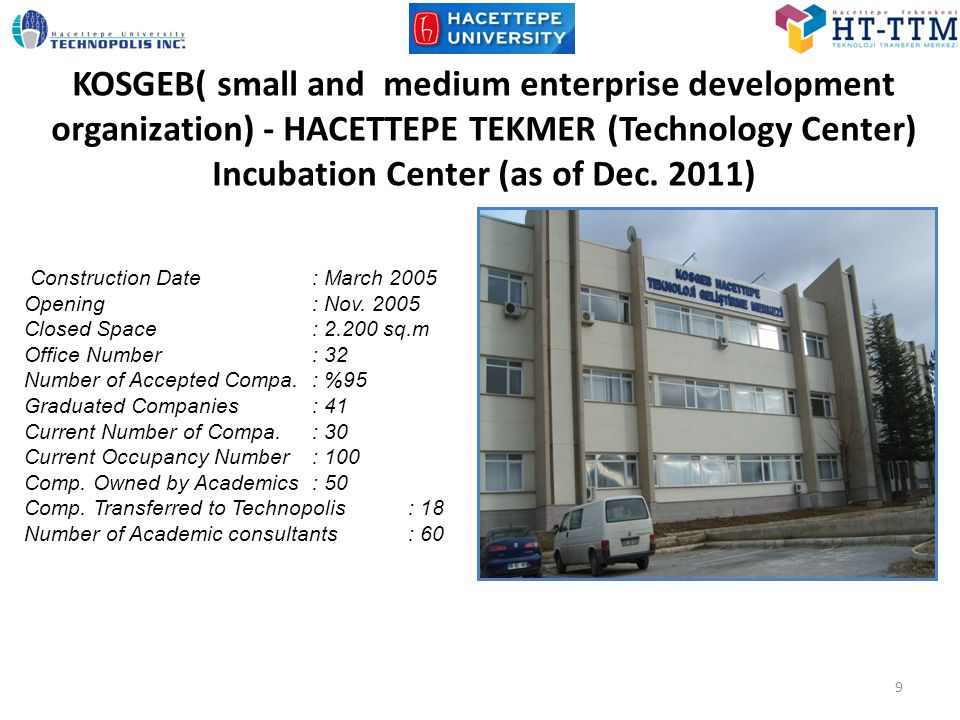 KOSGEB( small and medium enterprise development organization) - HACETTEPE TEKMER (Technology Center) Incubation Center (as of Dec.