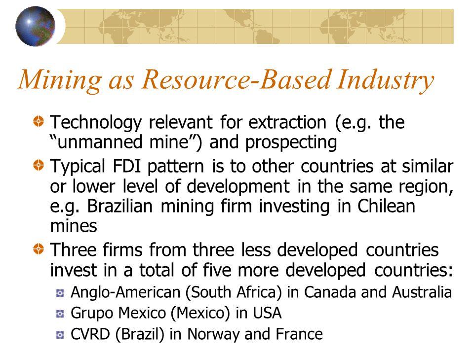 High Technology Firms: .