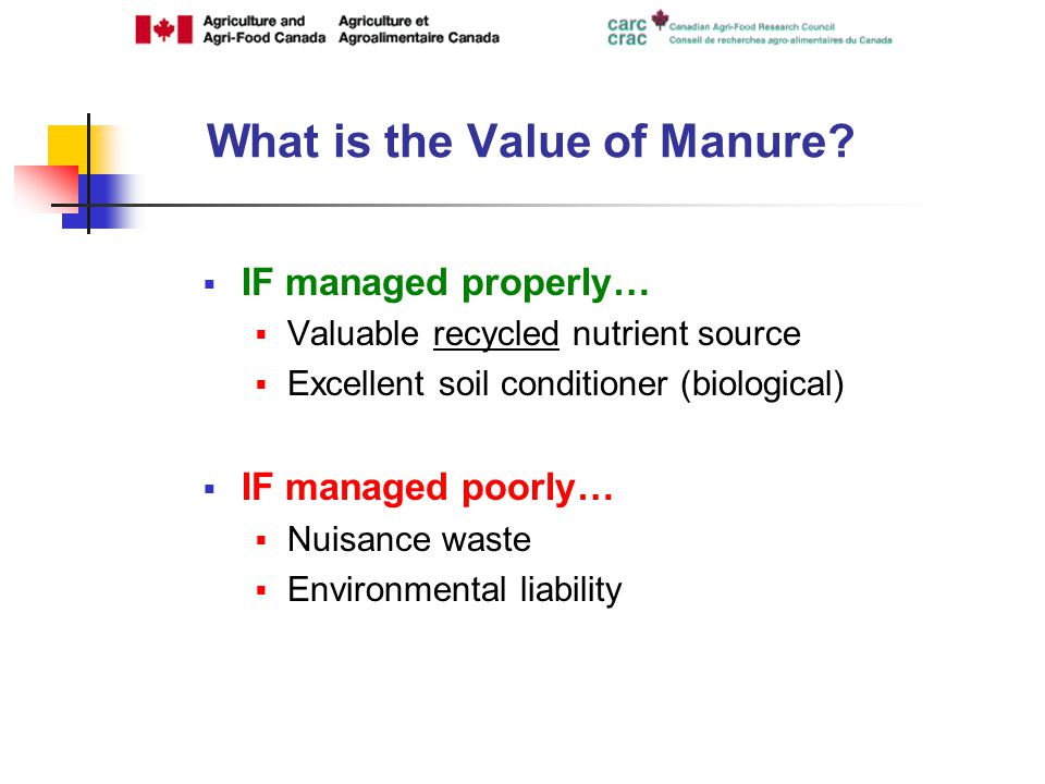 IF managed properly… Valuable recycled nutrient source Excellent soil conditioner (biological) IF managed poorly… Nuisance waste Environmental liability What is the Value of Manure