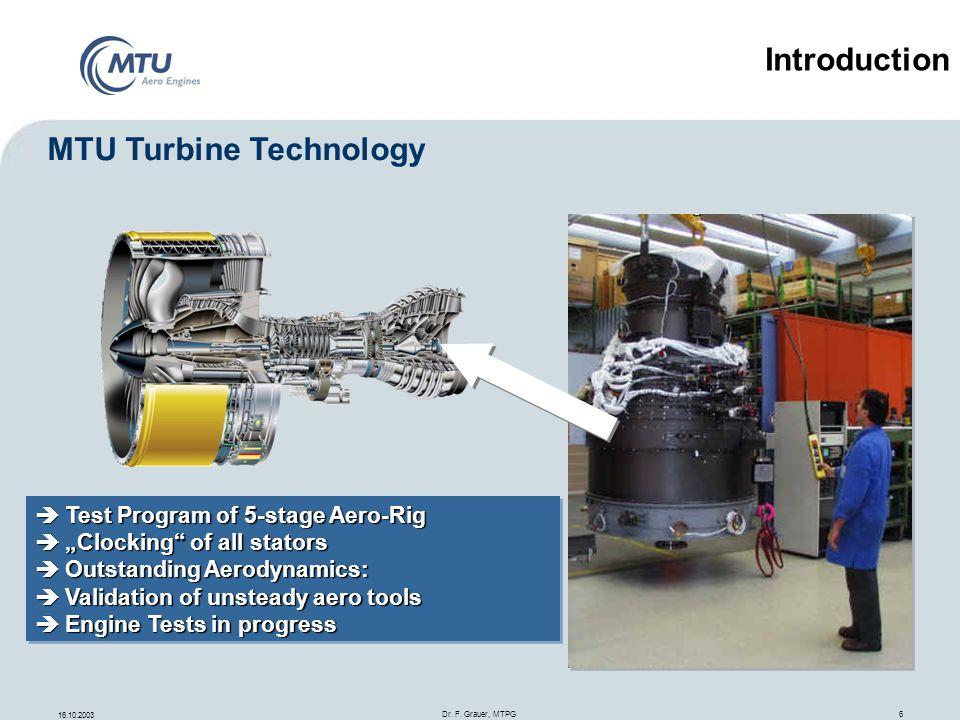 16.10.2003 Dr. F. Grauer, MTPG 6 Test Program of 5-stage Aero-Rig Test Program of 5-stage Aero-Rig Clocking of all stators Clocking of all stators Out