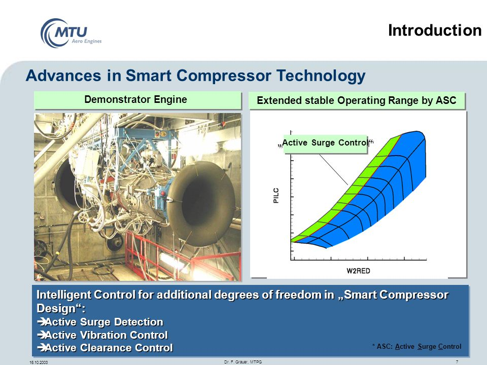 16.10.2003 Dr. F. Grauer, MTPG 7 Intelligent Control for additional degrees of freedom in Smart Compressor Design: Active Surge Detection Active Surge