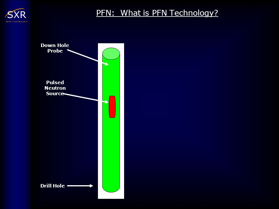 SXR Southern Cross Resources Inc PFN: Neutron Generator Tube High voltage accelerates deuterium ( 2 H) ions into a tritium ( 3 H) target 2 H + 3 H n + 4 He (En = 14.2MeV) Pulses at 1000 cycles per second & emits ~10 8 neutrons per second