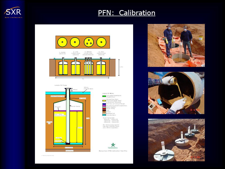 SXR Southern Cross Resources Inc PFN: Calibration