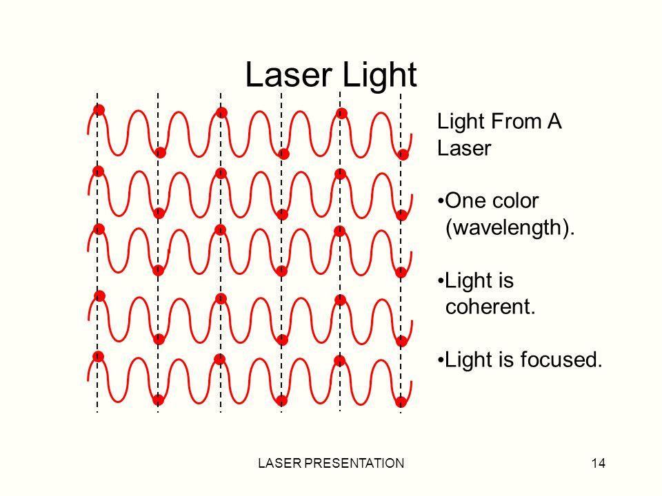LASER PRESENTATION14 Laser Light Light From A Laser One color (wavelength).