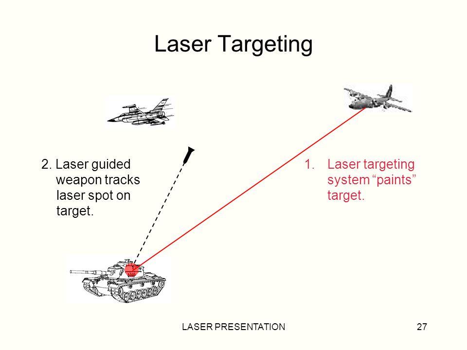 LASER PRESENTATION27 Laser Targeting 1.Laser targeting system paints target.