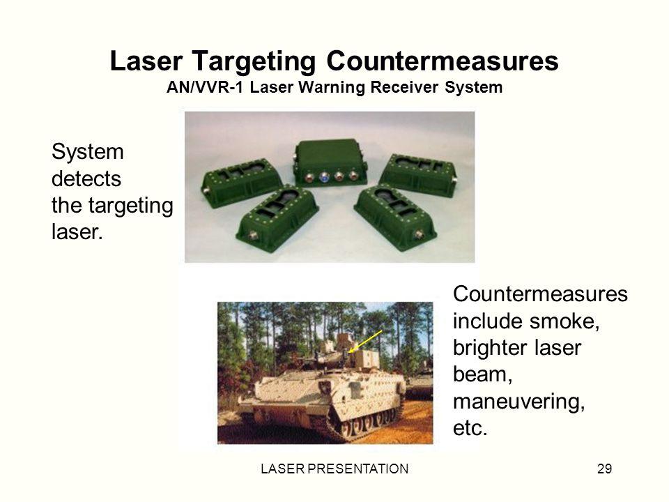 LASER PRESENTATION29 Laser Targeting Countermeasures AN/VVR-1 Laser Warning Receiver System System detects the targeting laser.