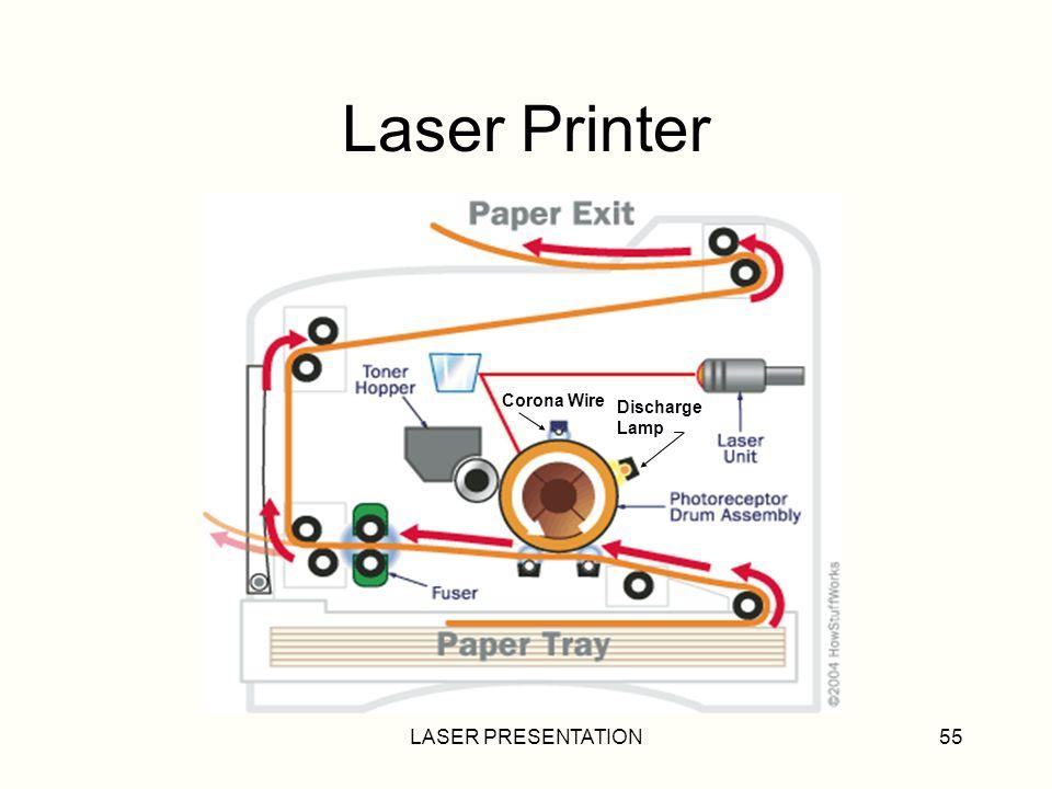 LASER PRESENTATION55 Laser Printer Corona Wire Discharge Lamp