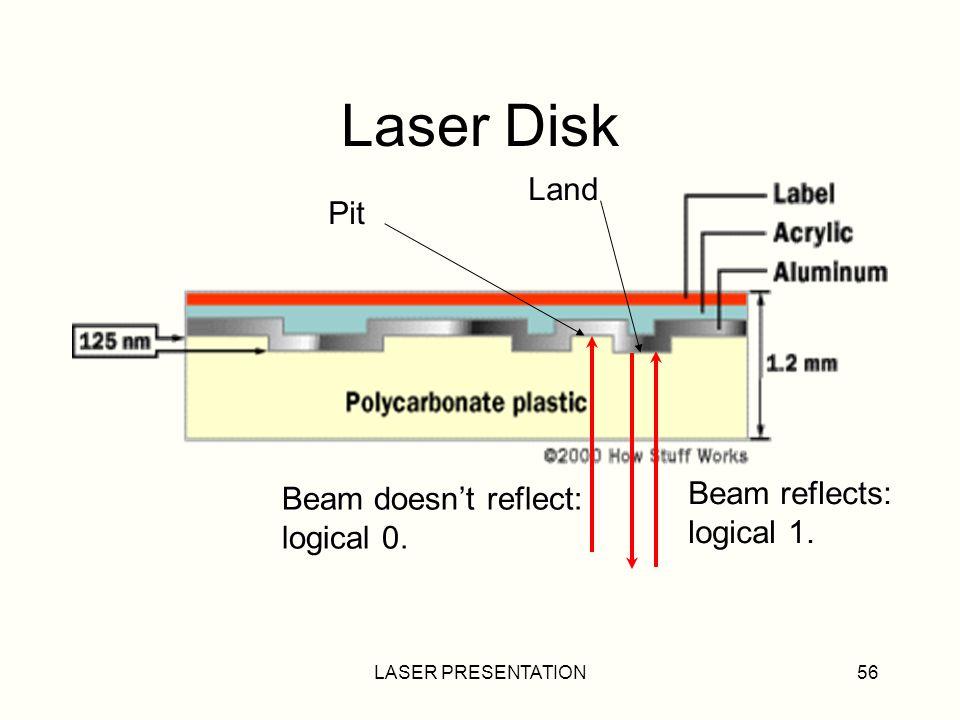 LASER PRESENTATION56 Laser Disk Pit Land Beam reflects: logical 1. Beam doesnt reflect: logical 0.