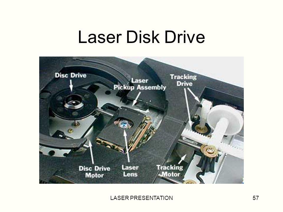 LASER PRESENTATION57 Laser Disk Drive