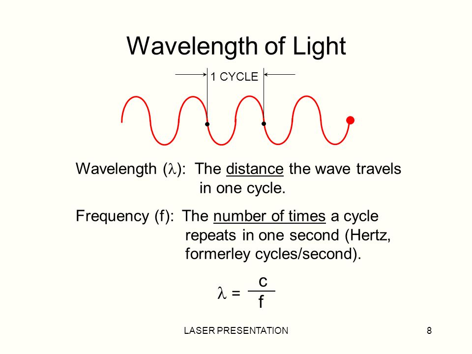 LASER PRESENTATION8 Wavelength of Light 1 CYCLE Wavelength ( ): The distance the wave travels in one cycle.