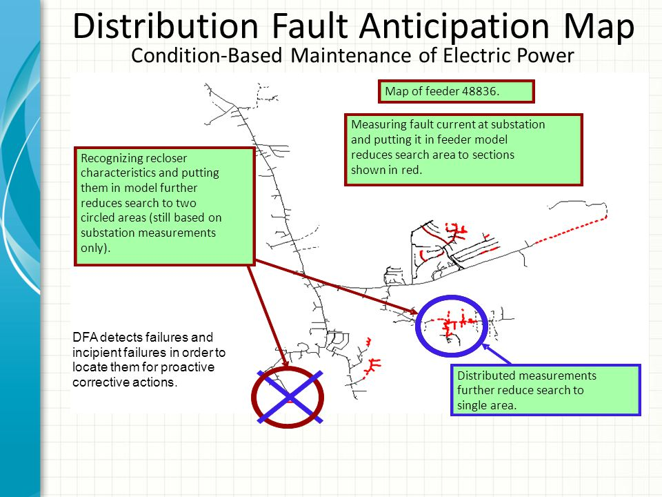 Distribution Fault Anticipation Map Condition-Based Maintenance of Electric Power Measuring fault current at substation and putting it in feeder model reduces search area to sections shown in red.