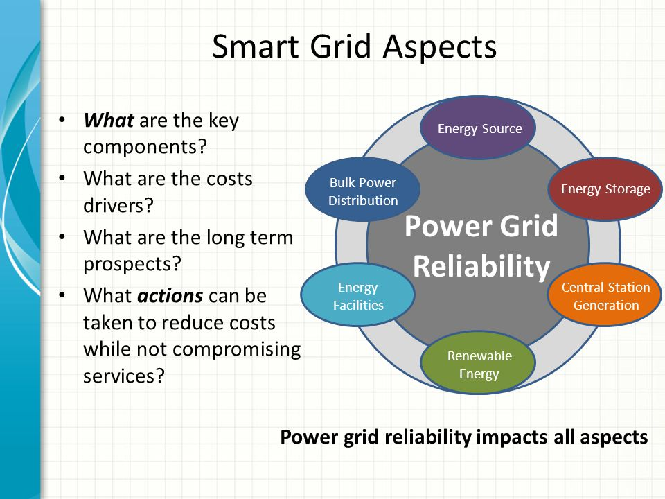 Smart Grid Aspects What are the key components. What are the costs drivers.