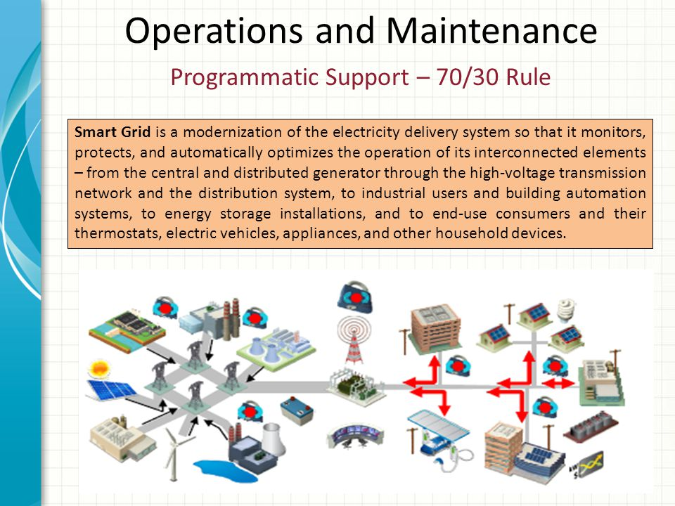 Operations and Maintenance Programmatic Support – 70/30 Rule Smart Grid is a modernization of the electricity delivery system so that it monitors, protects, and automatically optimizes the operation of its interconnected elements – from the central and distributed generator through the high-voltage transmission network and the distribution system, to industrial users and building automation systems, to energy storage installations, and to end-use consumers and their thermostats, electric vehicles, appliances, and other household devices.