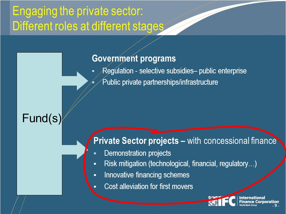 - 9 - Government programs Regulation - selective subsidies– public enterprise Public private partnerships/infrastructure Fund(s) Private Sector projects – with concessional finance Demonstration projects Risk mitigation (technological, financial, regulatory…) Innovative financing schemes Cost alleviation for first movers Engaging the private sector: Different roles at different stages