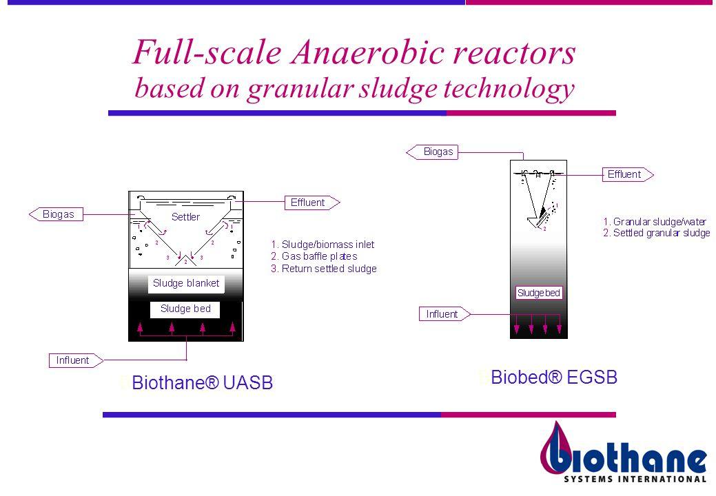 Full-scale Anaerobic reactors based on granular sludge technology BBiothane® UASB BBiobed® EGSB