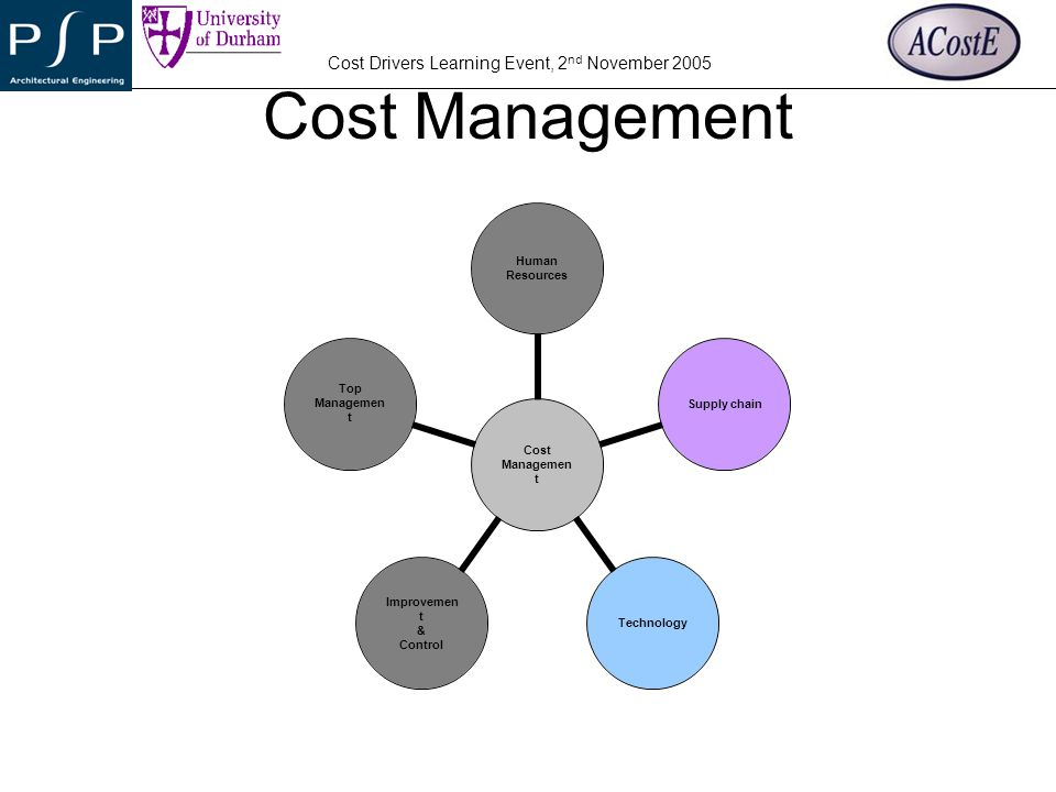 YOUR COMPANY LOGO Cost Drivers Learning Event, 2 nd November 2005 Technology Management Selection Implementation Control Improve Implementation ControlImprove Selection