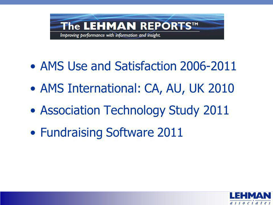 AMS Use and Satisfaction 2006-2011 AMS International: CA, AU, UK 2010 Association Technology Study 2011 Fundraising Software 2011