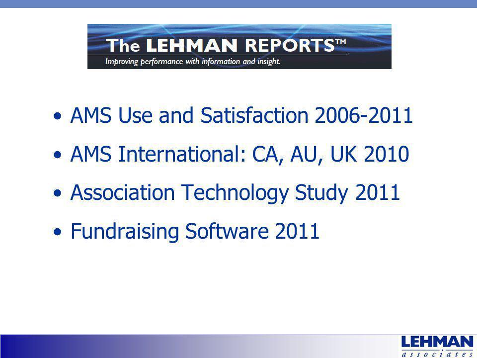 AMS Use and Satisfaction 2006-2011 AMS International: CA, AU, UK 2010 Association Technology Study 2011 Fundraising Software 2011