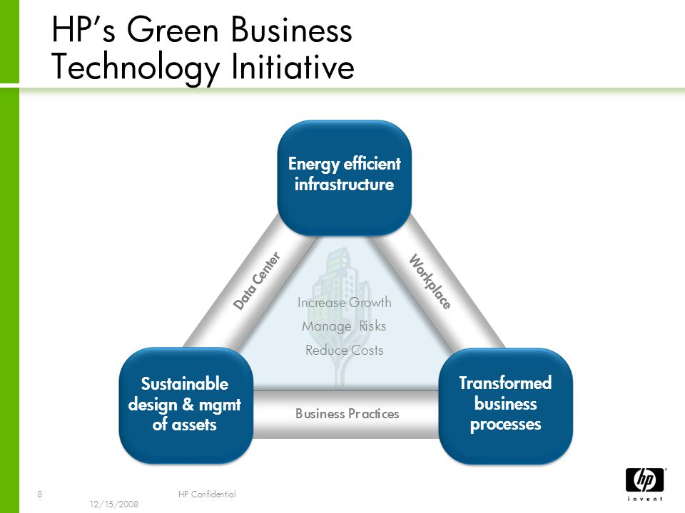 9 12/15/2008 HP Confidential HP Green Business Technology Initiative Data center design to increase energy efficiency and meet third party certification Software to track and manage energy use Efficient commercial print process design to ensure best use of paper, devices, and supplies Sources of energy identified to minimize carbon and maximize efficiency Supply chain practices that audit and minimize carbon Energy efficient design to meet industry certifications Cradle to Cradle Design approach to facilitate end of life disposition Recycled materials incorporated in manufacture Business processes transformed with use of technology to remove materials and carbon Use of new business models to facilitate reduction of carbon and energy.