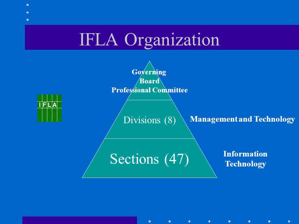 IFLA Organization Governing Board Professional Committee Divisions (8) Sections (47) Management and Technology Information Technology