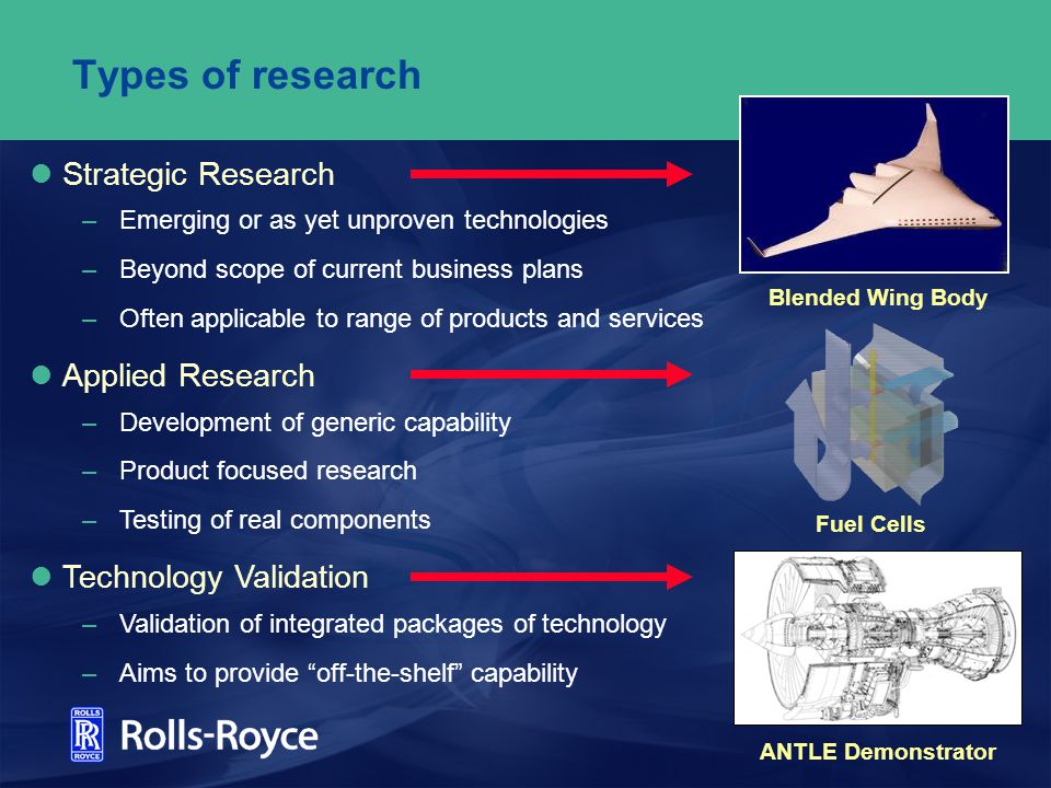 RESEARCH AND TECHNOLOGY PROGRAMME Technology Validation Generic Project Specific Research and Technology Management Product Realisation Full Concept Definition New Product Planning Production Service Support Disposal New Capability Realisation Facilities People/skills Supply Chain Infrastructure R&T Strategy Planning Rolls-Royce Strategic Intent UNIVERSITY TECHNOLOGY CENTRES Applied Research Global Academic Network Strategic Research