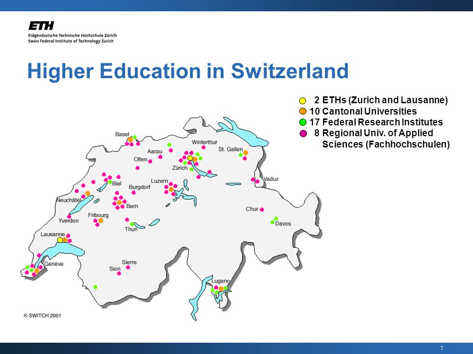 7 2 ETHs (Zurich and Lausanne) 10 Cantonal Universities 17 Federal Research Institutes 8 Regional Univ.