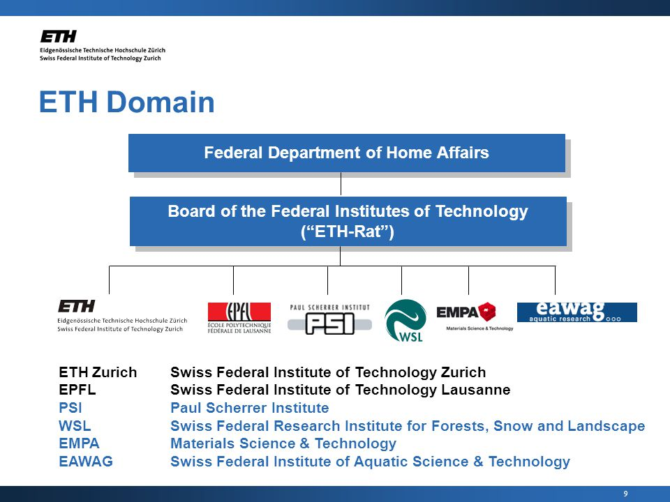 9 ETH Domain Federal Department of Home Affairs Board of the Federal Institutes of Technology (ETH-Rat) Board of the Federal Institutes of Technology (ETH-Rat) ETH Zurich Swiss Federal Institute of Technology Zurich EPFLSwiss Federal Institute of Technology Lausanne PSI Paul Scherrer Institute WSLSwiss Federal Research Institute for Forests, Snow and Landscape EMPA Materials Science & Technology EAWAGSwiss Federal Institute of Aquatic Science & Technology