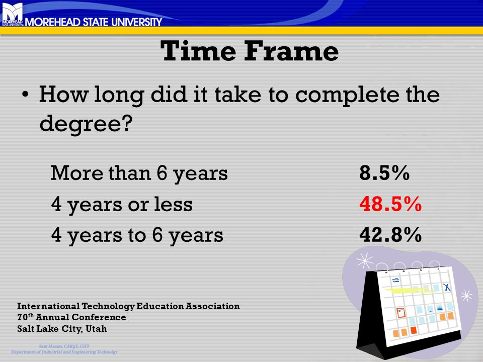 How long did it take to complete the degree.