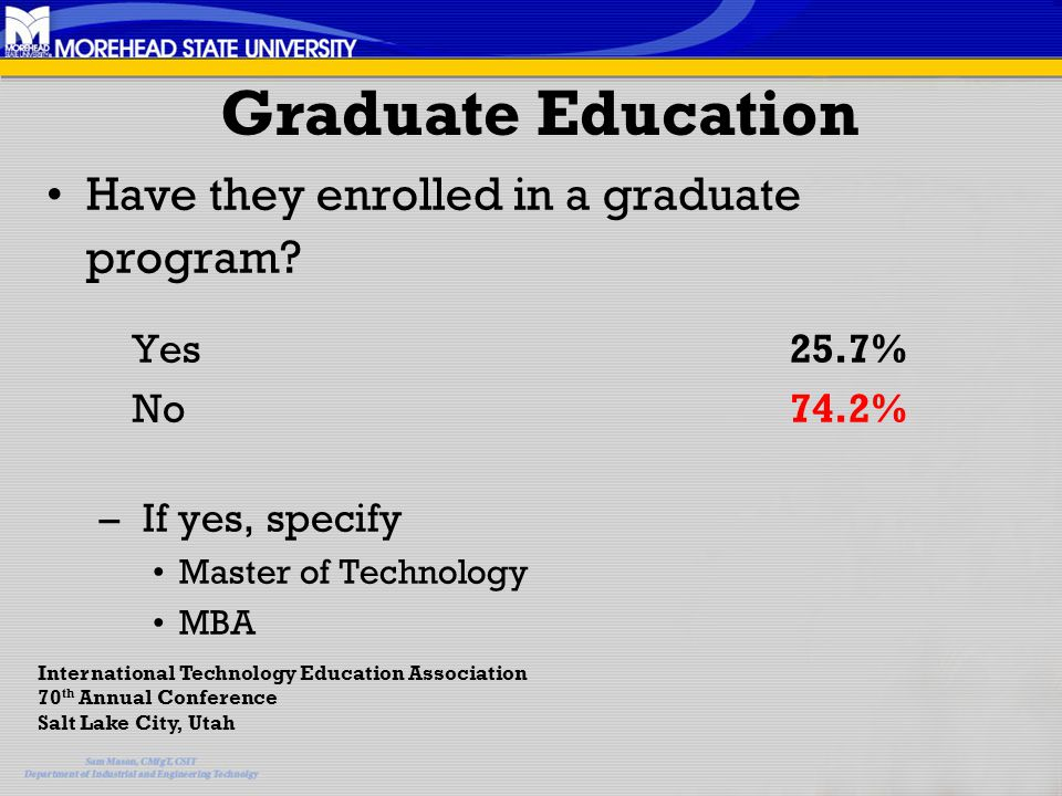 Graduate Education Have they enrolled in a graduate program.